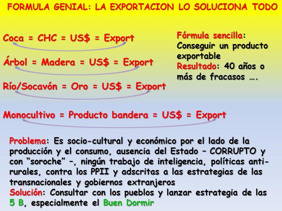 Coca = CHC = US$ = Export Árbol = Madera = US$ = Export Río/Socavón = Oro = US$ = Export Monocultivo = Producto bandera = US$ = Export FORMULA GENIAL: