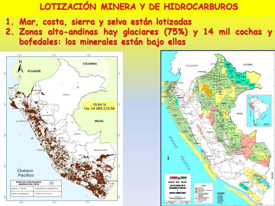 LOTIZACIÓN MINERA Y DE HIDROCARBUROS 1.Mar, costa, sierra y selva están lotizadas 2.Zonas alto-andinas hay glaciares (75%) y 14 mil cochas y bofedales