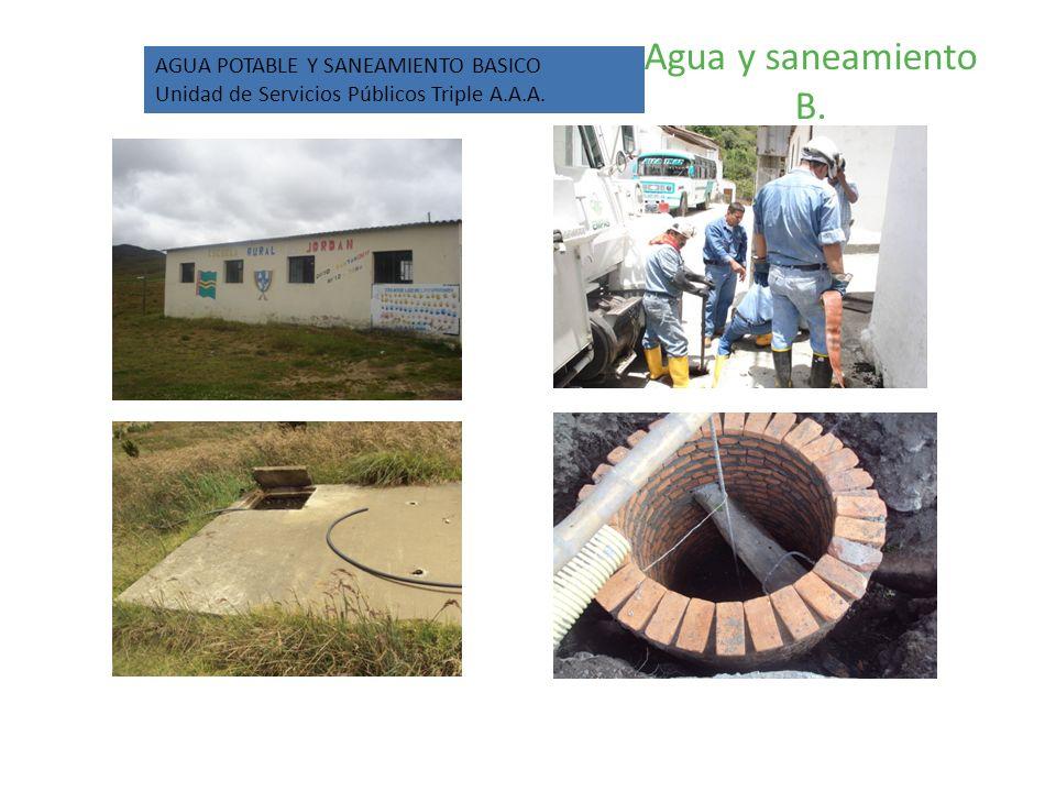 Agua y saneamiento B. AGUA POTABLE Y SANEAMIENTO BASICO Unidad de Servicios Públicos Triple A.A.A.