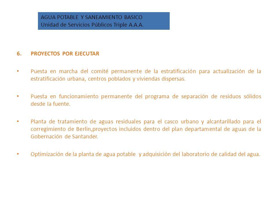 PROYECTOS 6.PROYECTOS POR EJECUTAR Puesta en marcha del comité permanente de la estratificación para actualización de la estratificación urbana, centros poblados y viviendas dispersas.