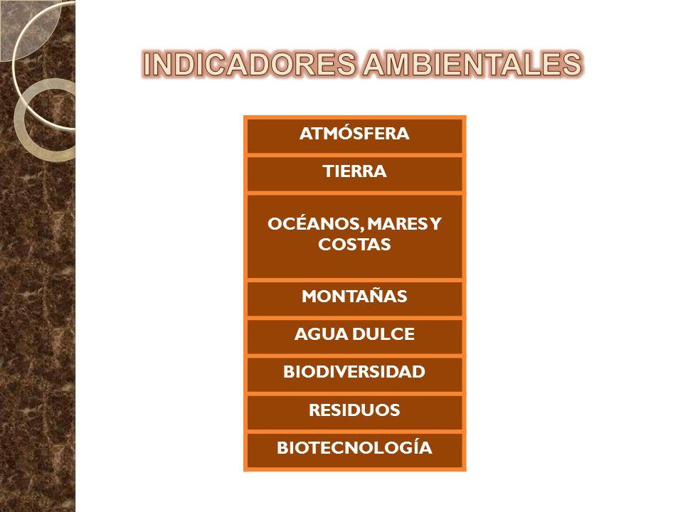 ATMÓSFERA TIERRA OCÉANOS, MARES Y COSTAS MONTAÑAS AGUA DULCE BIODIVERSIDAD RESIDUOS BIOTECNOLOGÍA