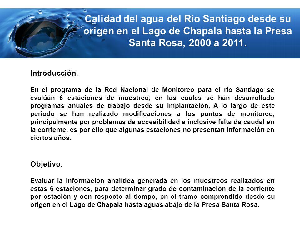 Introducción. En el programa de la Red Nacional de Monitoreo para el rio Santiago se evalúan 6 estaciones de muestreo, en las cuales se han desarrolla