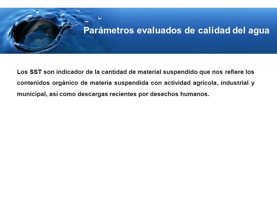 Ubicación de los puntos de monitoreo de calidad del agua en el río Santiago No.