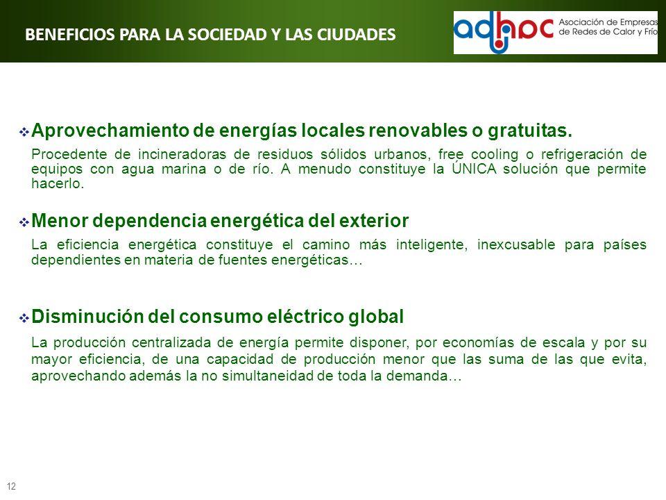 12 BENEFICIOS PARA LA SOCIEDAD Y LAS CIUDADES Aprovechamiento de energías locales renovables o gratuitas. Procedente de incineradoras de residuos sóli