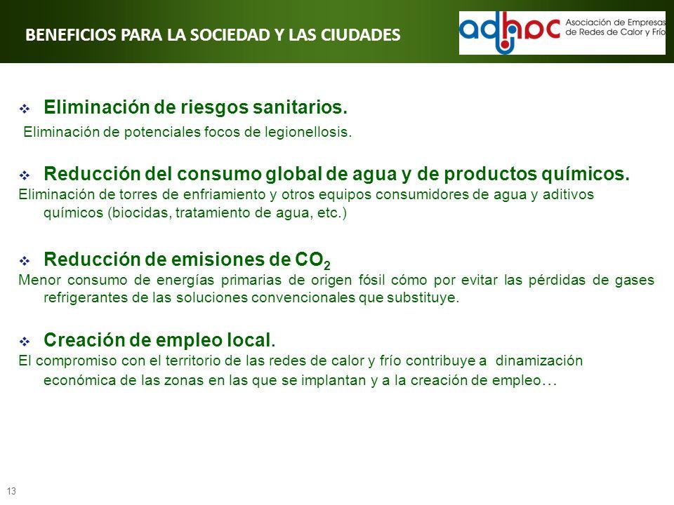 13 Eliminación de riesgos sanitarios. Eliminación de potenciales focos de legionellosis. Reducción del consumo global de agua y de productos químicos.