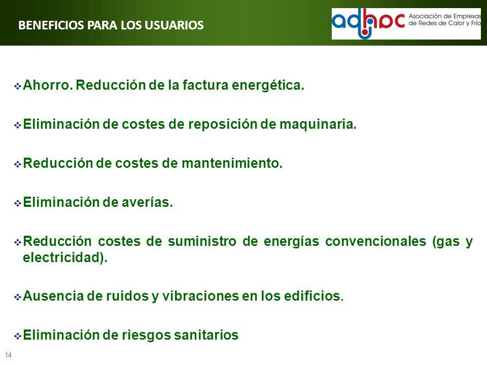 14 BENEFICIOS PARA LOS USUARIOS Ahorro. Reducción de la factura energética. Eliminación de costes de reposición de maquinaria. Reducción de costes de