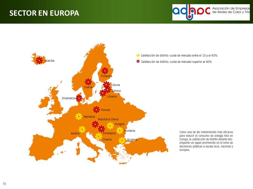 18 SECTOR EN EUROPA