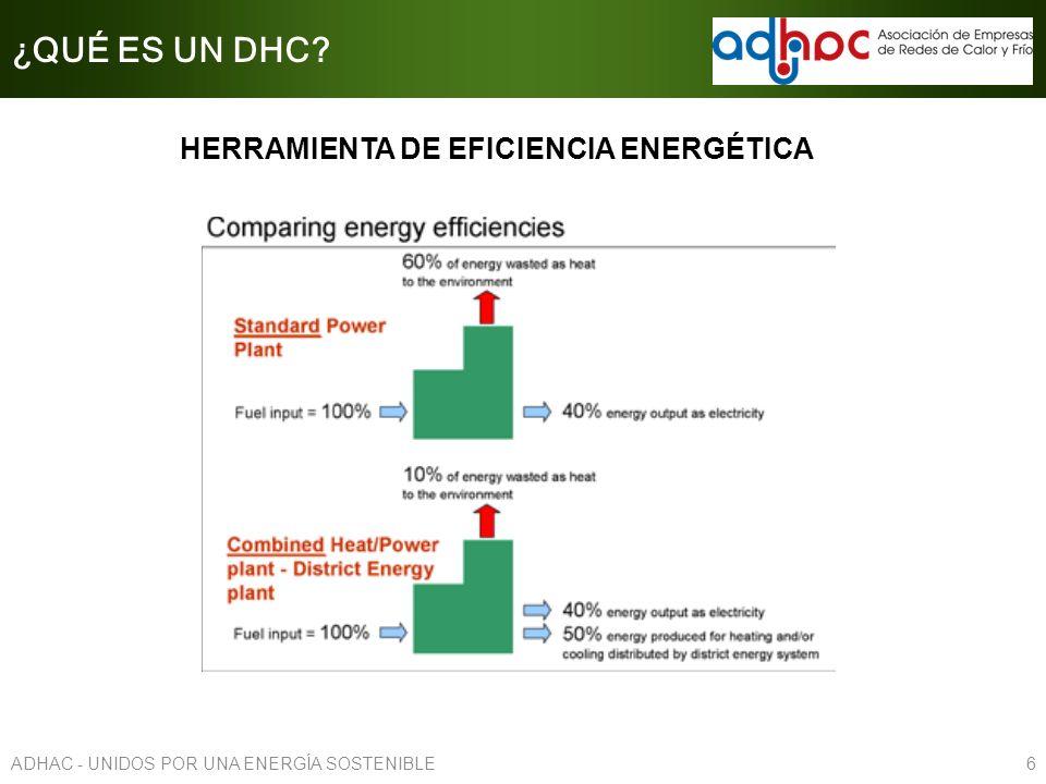 ¿QUÉ ES UN DHC? 6ADHAC - UNIDOS POR UNA ENERGÍA SOSTENIBLE HERRAMIENTA DE EFICIENCIA ENERGÉTICA