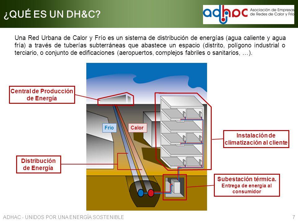 Una Red Urbana de Calor y Frío es un sistema de distribución de energías (agua caliente y agua fría) a través de tuberías subterráneas que abastece un
