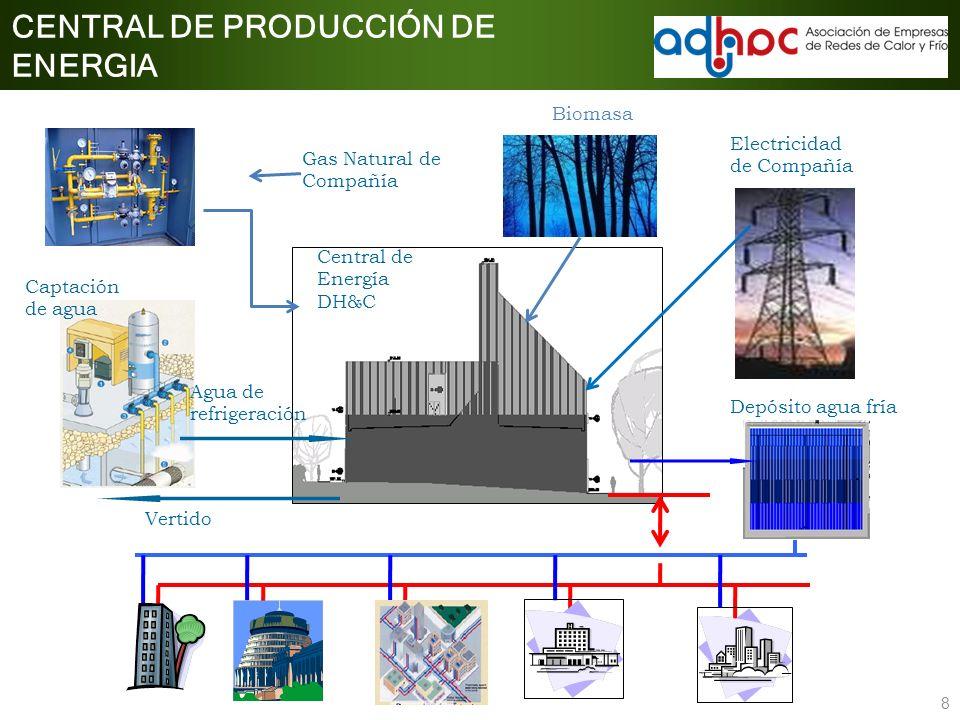 8 Central de Energía DH&C Captación de agua Depósito agua fría Vertido Gas Natural de Compañía Agua de refrigeración Electricidad de Compañía Biomasa