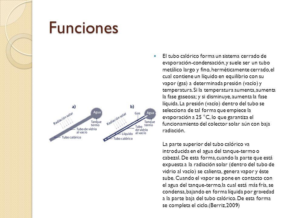 Funciones El tubo calórico forma un sistema cerrado de evaporación-condensación, y suele ser un tubo metálico largo y fino, herméticamente cerrado, el