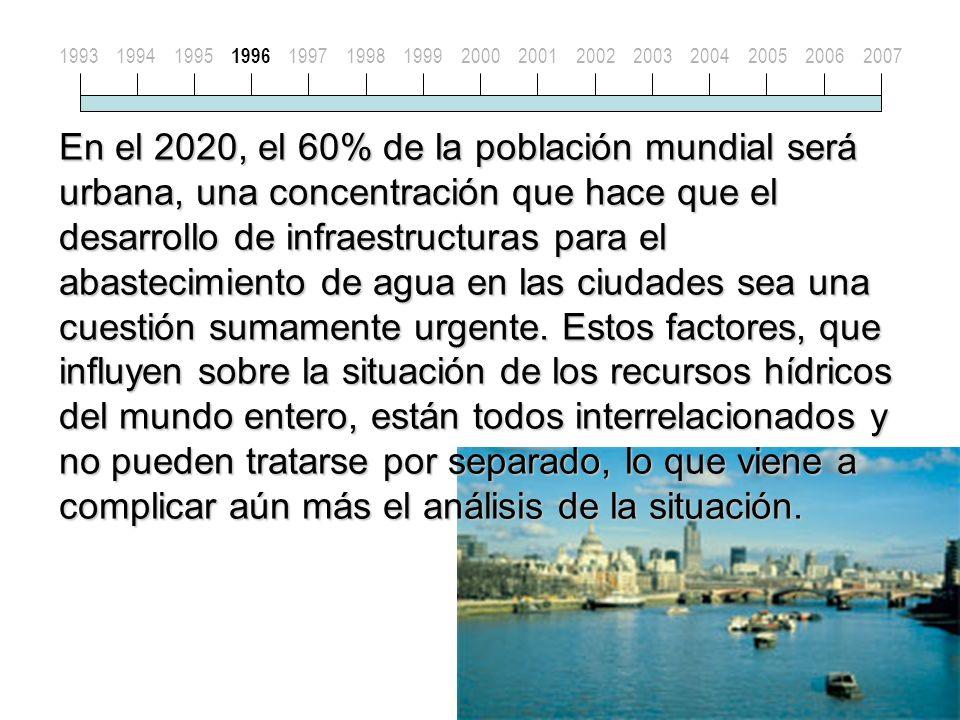 En el 2020, el 60% de la población mundial será urbana, una concentración que hace que el desarrollo de infraestructuras para el abastecimiento de agua en las ciudades sea una cuestión sumamente urgente.