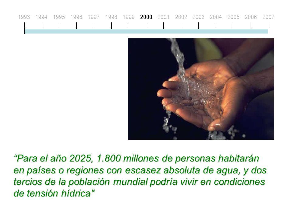 Para el año 2025, 1.800 millones de personas habitarán en países o regiones con escasez absoluta de agua, y dos tercios de la población mundial podría vivir en condiciones de tensión hídrica 1993199419951996199719981999 2000 2001200220032004200520062007