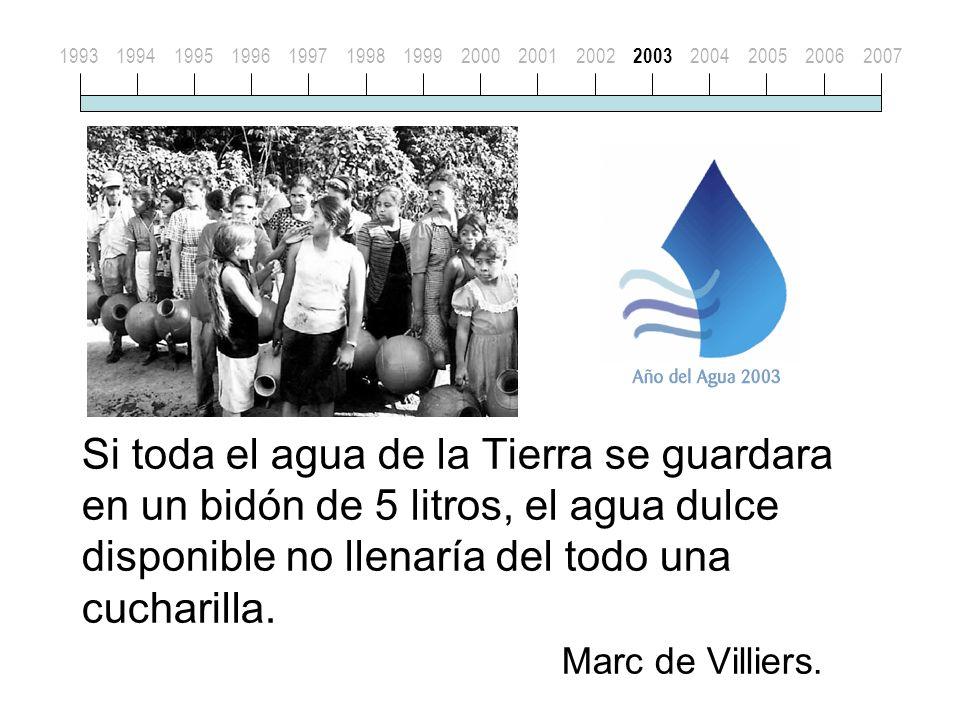 Si toda el agua de la Tierra se guardara en un bidón de 5 litros, el agua dulce disponible no llenaría del todo una cucharilla.
