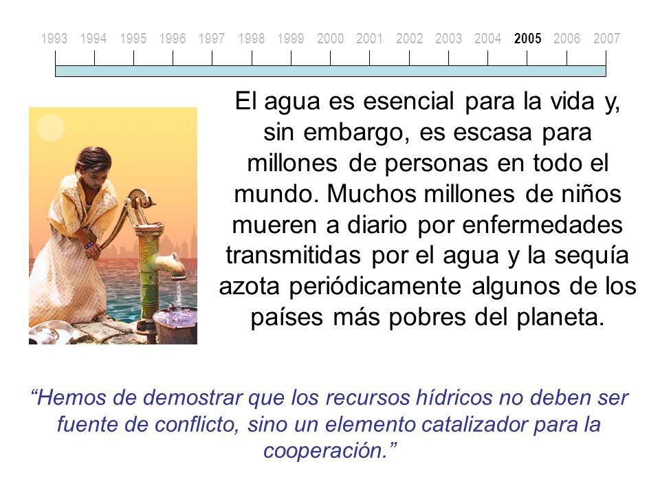 199319941995199619971998199920002001200220032004 2005 20062007 El agua es esencial para la vida y, sin embargo, es escasa para millones de personas en todo el mundo.