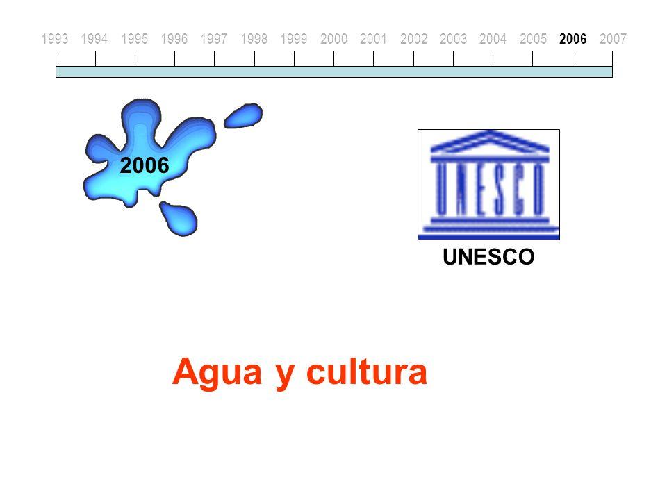 Agua y cultura 1993199419951996199719981999200020012002200320042005 2006 2007 2006 UNESCO