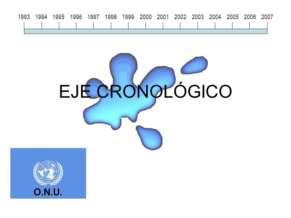 EJE CRONOLÓGICO 199319941995199619971998199920002001200220032004200520062007 O.N.U.