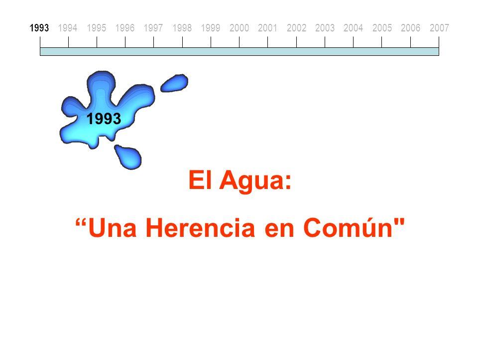 Aguas subterráneas: El recurso invisible UNICEF 19931994199519961997 1998 199920002001200220032004200520062007 1998