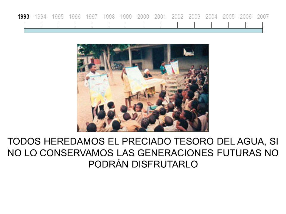 TODOS HEREDAMOS EL PRECIADO TESORO DEL AGUA, SI NO LO CONSERVAMOS LAS GENERACIONES FUTURAS NO PODRÁN DISFRUTARLO 1993 19941995199619971998199920002001200220032004200520062007