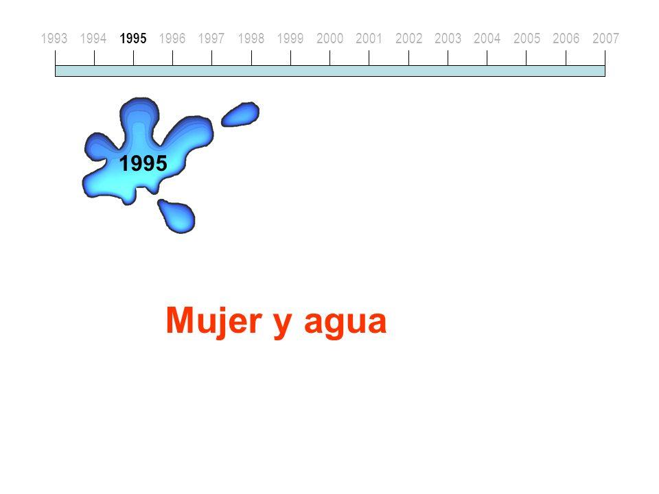 Mujer y agua 19931994 1995 199619971998199920002001200220032004200520062007 1995