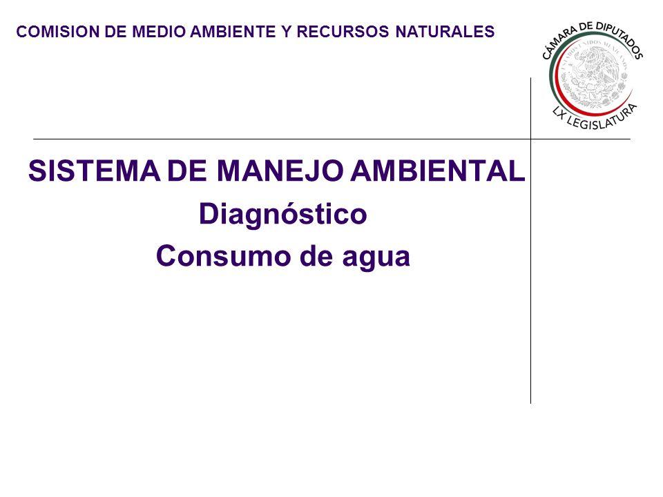 COMISION DE MEDIO AMBIENTE Y RECURSOS NATURALES SISTEMA DE MANEJO AMBIENTAL DIAGNÓSTICO-CONSUMO DE AGUA- Consumo de Agua Se determinó el consumo de agua en 2 aspectos principales Para Alimentación Para Servicios sanitarios Se realizó un encuesta sobre el uso de los servicios sanitarios y el consumo para alimentación por persona