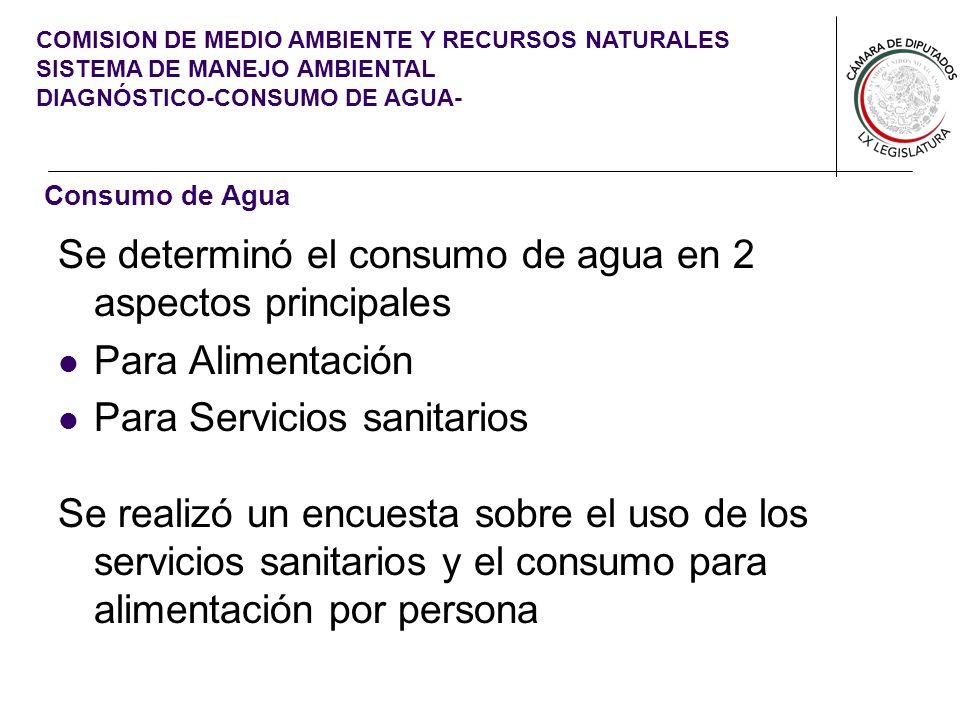 COMISION DE MEDIO AMBIENTE Y RECURSOS NATURALES SISTEMA DE MANEJO AMBIENTAL DIAGNÓSTICO-CONSUMO DE AGUA- Consumo de Agua Se determinó el consumo de ag