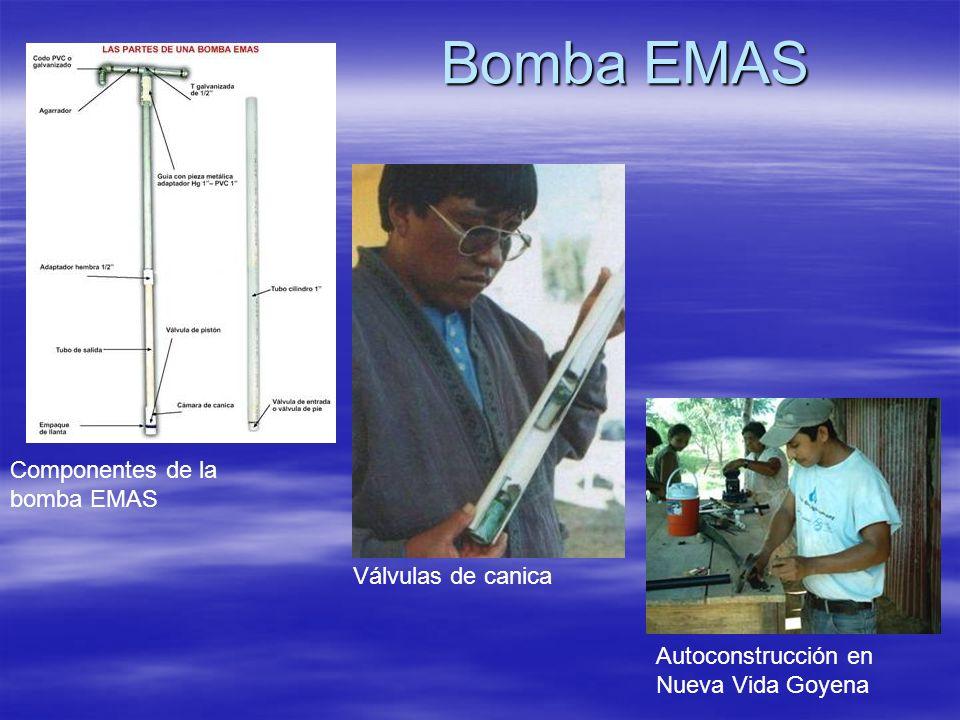 Productos terminados Bomba manual, instalada en un pozo delgado.