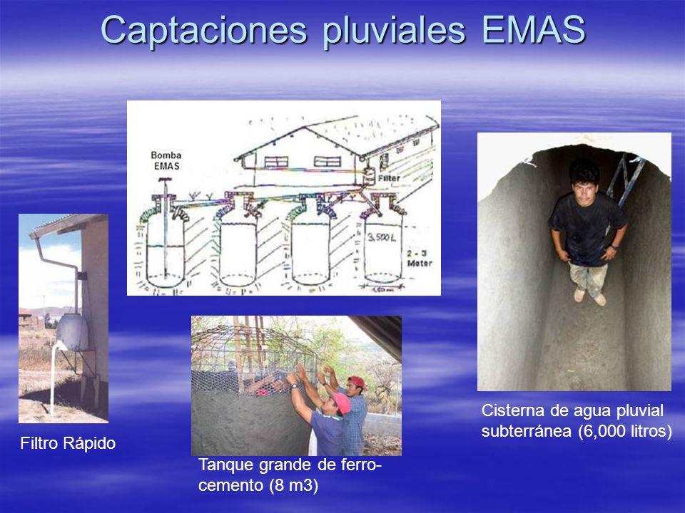 Captaciones pluviales EMAS Cisterna de agua pluvial subterránea (6,000 litros) Tanque grande de ferro- cemento (8 m3) Filtro Rápido