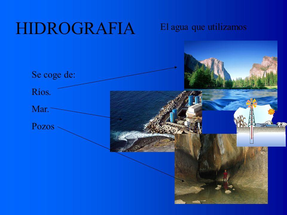 El agua que utilizamos Se coge de: Ríos. Mar. Pozos HIDROGRAFIA