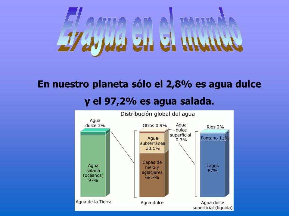 El agua cubre cerca de las tres cuartas partes de la superficie terrestre. El agua se puede encontrar en tres estados: Sólido, Líquido y Gaseoso. El a