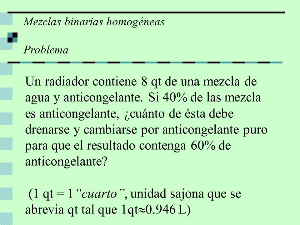 Mezclas binarias homogéneas Problema Un radiador contiene 8 qt de una mezcla de agua y anticongelante. Si 40% de las mezcla es anticongelante, ¿cuánto