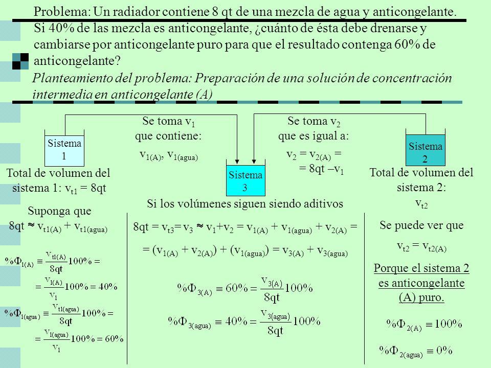 Planteamiento del problema: Preparación de una solución de concentración intermedia en anticongelante (A) Total de volumen del sistema 1: v t1 = 8qt S