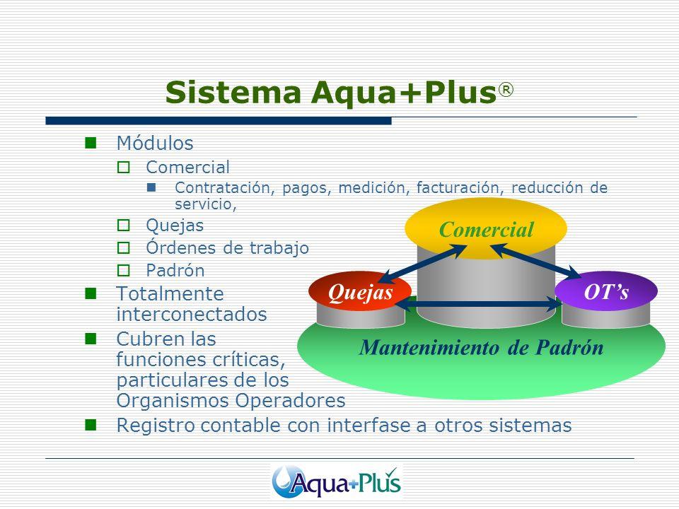 Sistema Aqua+Plus ® Módulos Comercial Contratación, pagos, medición, facturación, reducción de servicio, Quejas Órdenes de trabajo Padrón Totalmente i