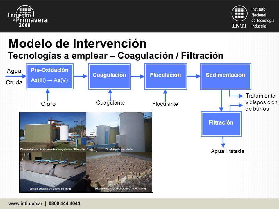 Modelo de Intervención Tecnologías a emplear – Coagulación / Filtración Pre-Oxidación As(III) As(V) Coagulación Floculación Sedimentación Filtración A