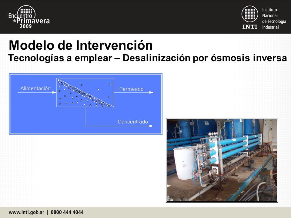 Modelo de Intervención Tecnologías a emplear – Desalinización por ósmosis inversa