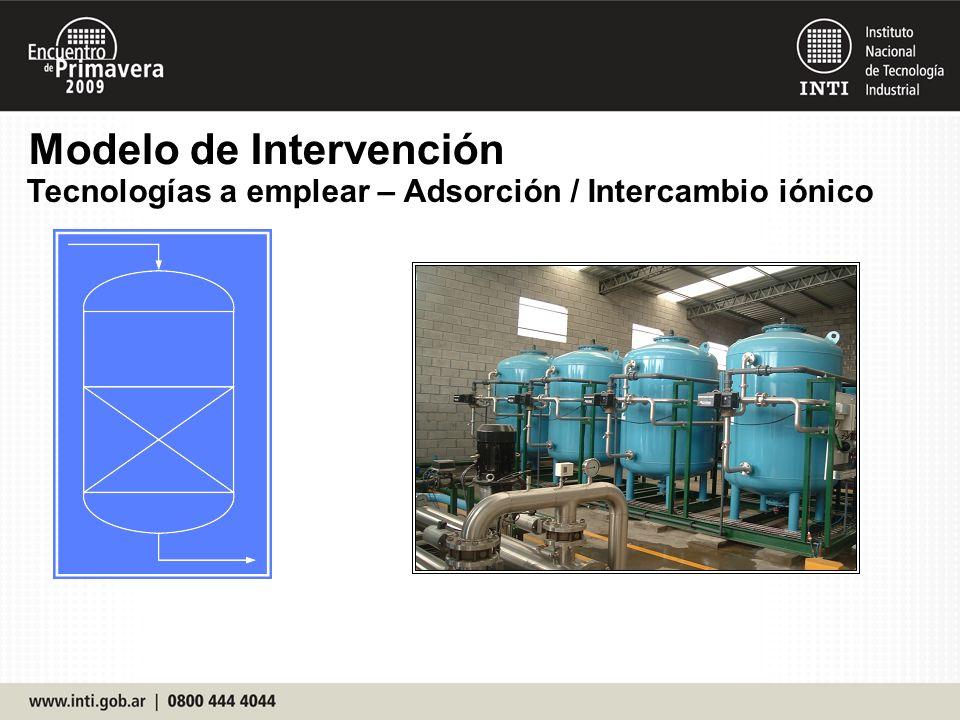 Modelo de Intervención Tecnologías a emplear – Adsorción / Intercambio iónico