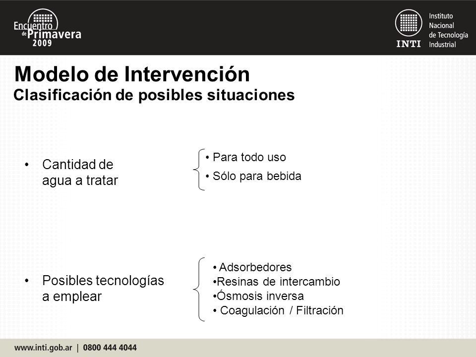 Modelo de Intervención Clasificación de posibles situaciones Cantidad de agua a tratar Posibles tecnologías a emplear Para todo uso Sólo para bebida A