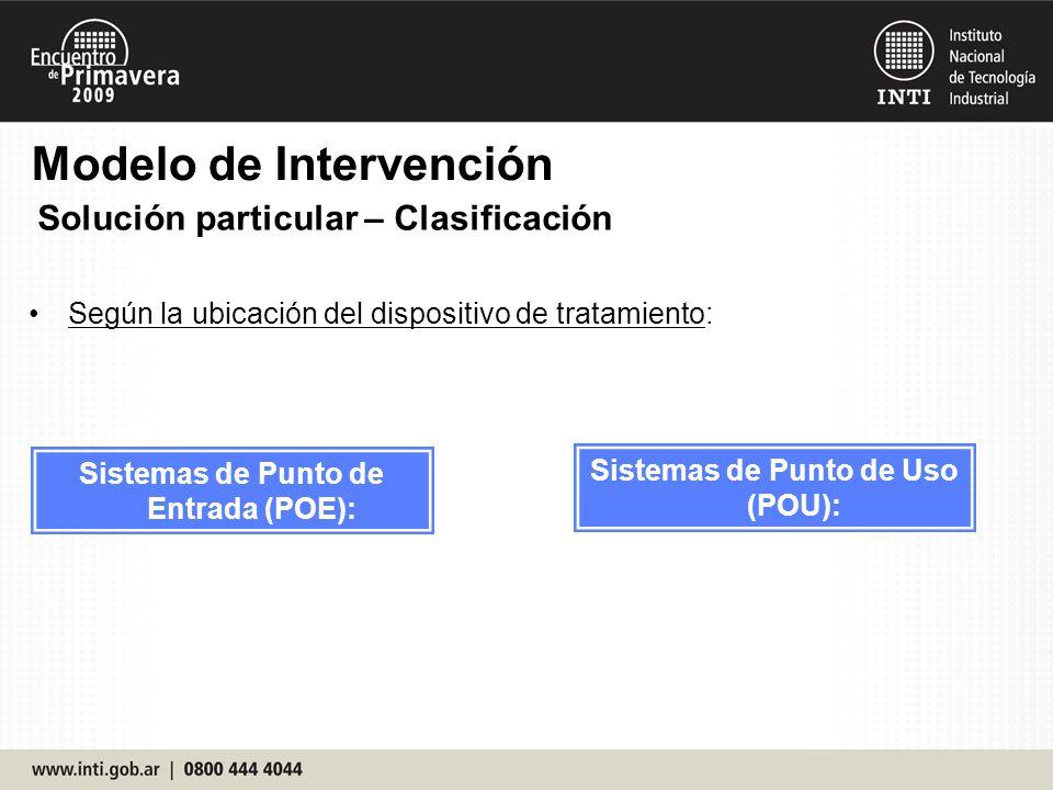 Modelo de Intervención Solución particular – Clasificación Según la ubicación del dispositivo de tratamiento: Sistemas de Punto de Entrada (POE): Sist