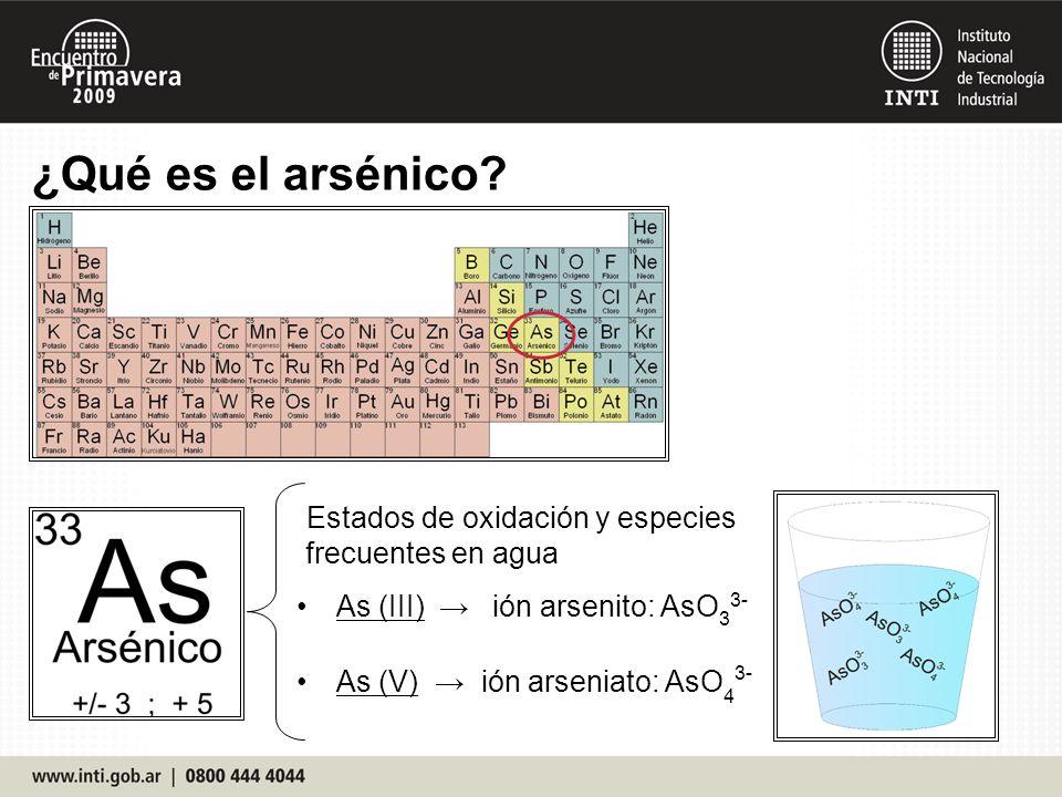 ¿Qué es el arsénico? Estados de oxidación y especies frecuentes en agua As (III) ión arsenito: AsO 3 3- As (V) ión arseniato: AsO 4 3-