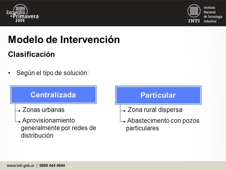 Modelo de Intervención Clasificación Según el tipo de solución: Centralizada Particular Aprovisionamiento generalmente por redes de distribución Zonas