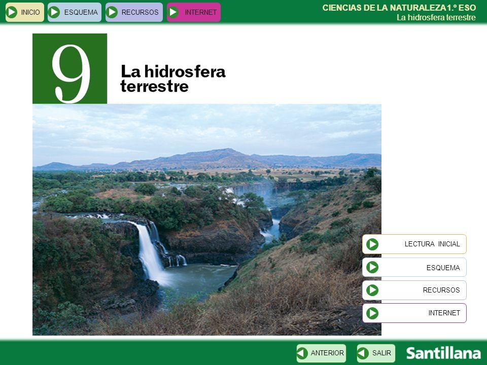 CIENCIAS DE LA NATURALEZA 1.º ESO La hidrosfera terrestre INICIOESQUEMARECURSOSINTERNET CIENCIAS DE LA NATURALEZA 1.º ESO La hidrosfera terrestre LECT
