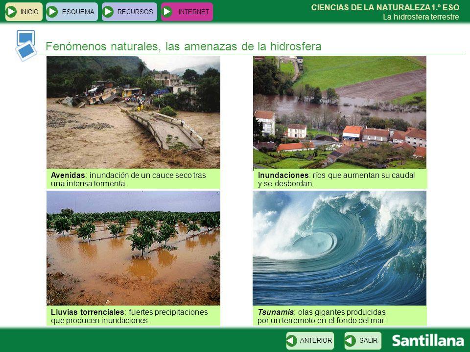 CIENCIAS DE LA NATURALEZA 1.º ESO La hidrosfera terrestre INICIOESQUEMARECURSOSINTERNET Fenómenos naturales, las amenazas de la hidrosfera SALIRANTERI