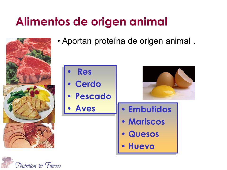Res Cerdo Pescado Aves Res Cerdo Pescado Aves Embutidos Mariscos Quesos Huevo Embutidos Mariscos Quesos Huevo Alimentos de origen animal Aportan proteína de origen animal.