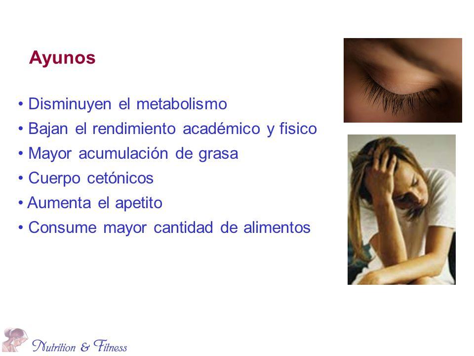 Ayunos Disminuyen el metabolismo Bajan el rendimiento académico y fisico Mayor acumulación de grasa Cuerpo cetónicos Aumenta el apetito Consume mayor cantidad de alimentos