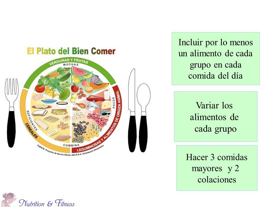 Incluir por lo menos un alimento de cada grupo en cada comida del día Variar los alimentos de cada grupo Hacer 3 comidas mayores y 2 colaciones