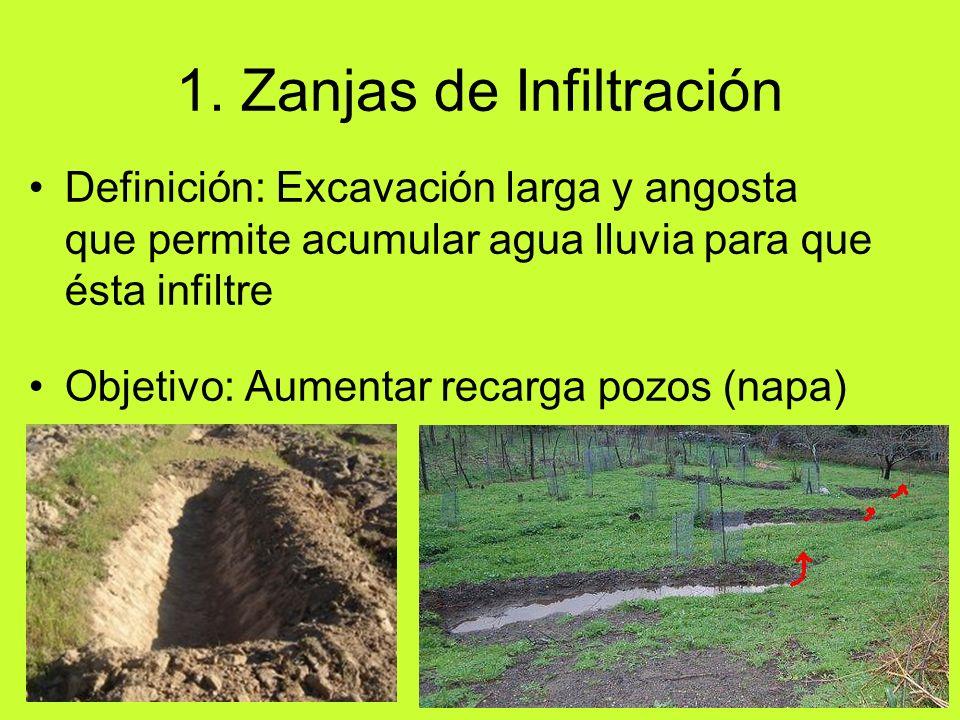 1. Zanjas de Infiltración Definición: Excavación larga y angosta que permite acumular agua lluvia para que ésta infiltre Objetivo: Aumentar recarga po