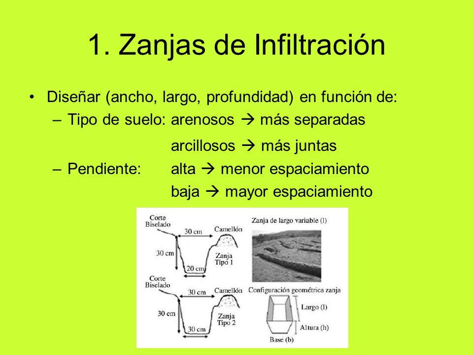 1. Zanjas de Infiltración Diseñar (ancho, largo, profundidad) en función de: –Tipo de suelo:arenosos más separadas arcillosos más juntas –Pendiente: a