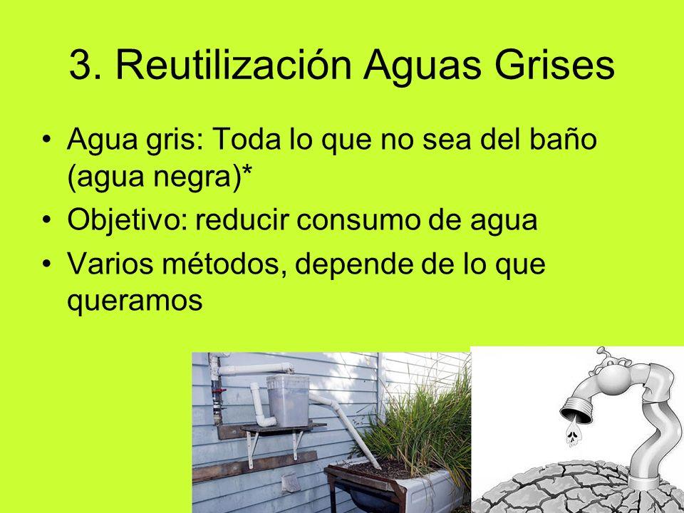 3. Reutilización Aguas Grises Agua gris: Toda lo que no sea del baño (agua negra)* Objetivo: reducir consumo de agua Varios métodos, depende de lo que