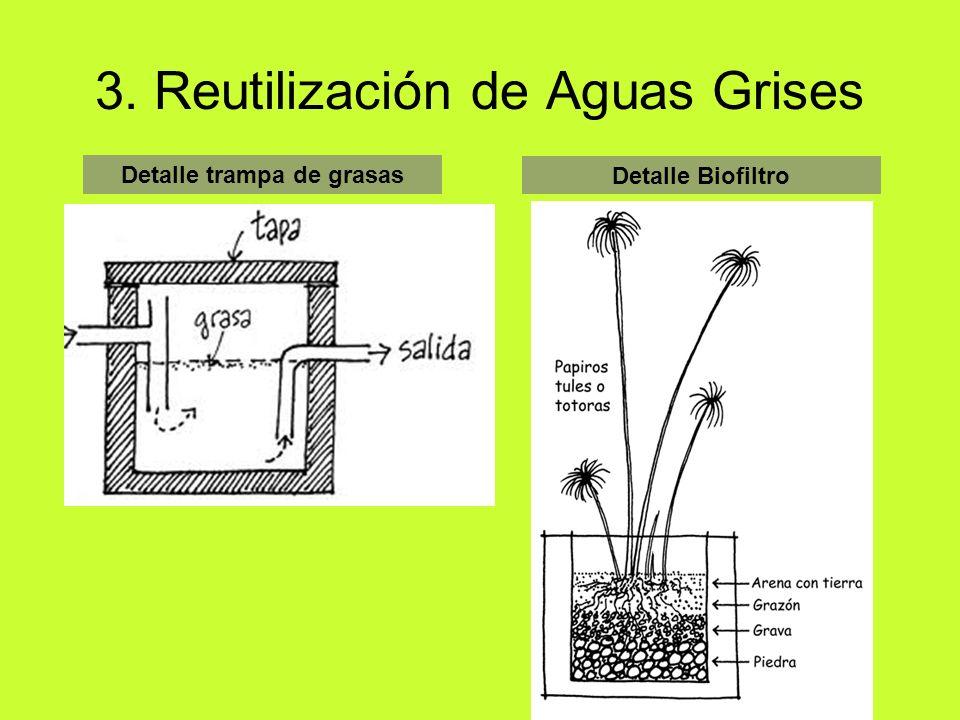 3. Reutilización de Aguas Grises Detalle trampa de grasas Detalle Biofiltro