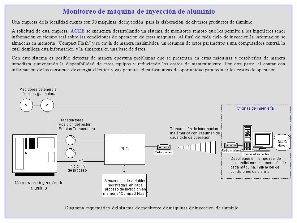 Monitoreo de máquina de inyección de aluminio Una empresa de la localidad cuenta con 30 máquinas de inyección para la elaboración de diversos producto